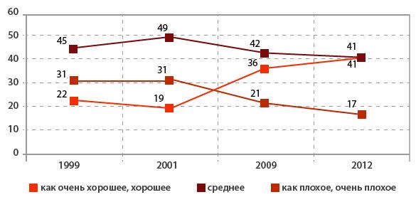 Українці переоцінюють стан свого здоров'я!. алкоголізм, алкоголь, здорове харчування, здоровий спосіб життя, їжа, статистика